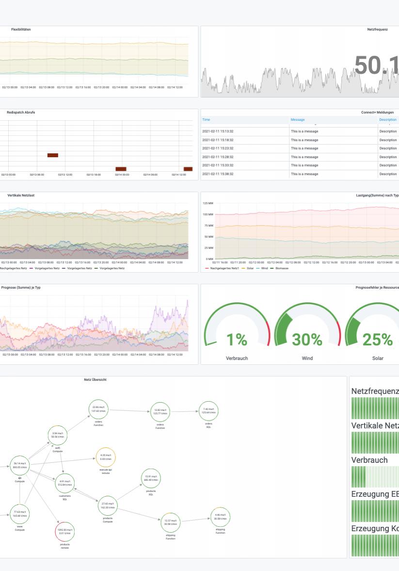 2021-02-15 Screenshot Portal 4-3